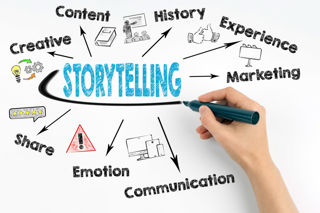 content marketing Storytelling Concept. Chart with keywords and icons