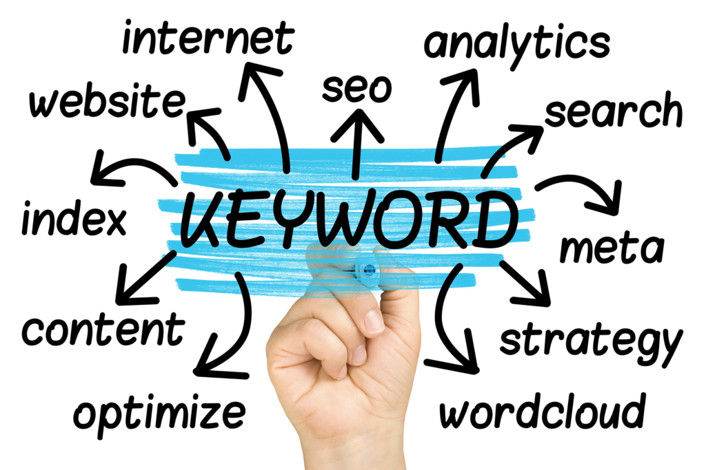 How to improve SEO rankings the importance of the keyword