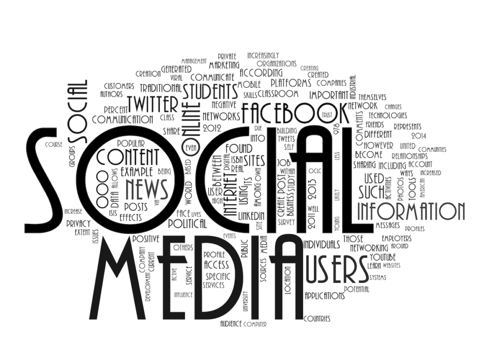 social media marketing terms to use
